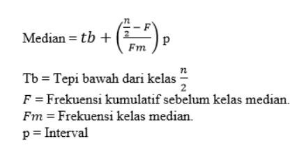Cara Menghitung Mean, Modus dan Median