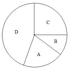 Cara Menghitung Diagram Lingkaran Lengkap