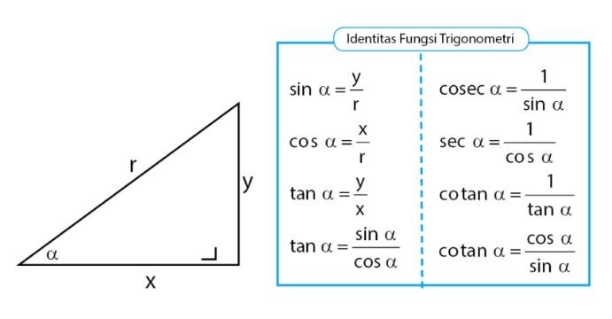 Rumus Identitas Trigonometri Lengkap Contoh Soal Dan Pembahasan