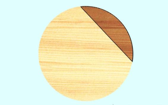 Cara Menghitung Luas Tembereng Lingkaran